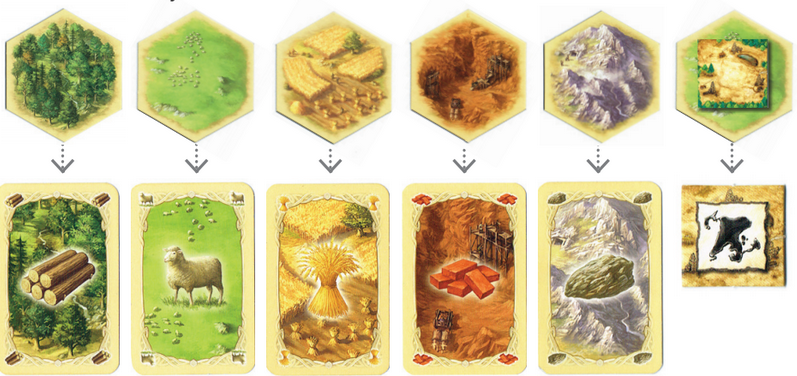 picture about Settlers of Catan Printable identified as Catan: Oil Springs - Online games4Sustainability
