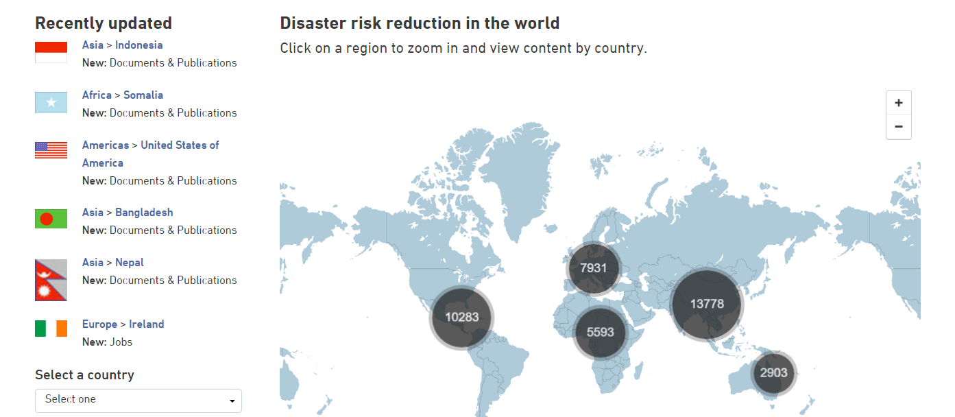 Disaster risk reduction content by region.
